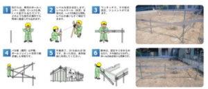 NSP鋼製型枠の組立方