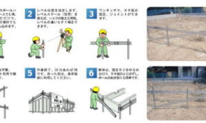 NSPの基礎鋼製型枠を使うと基礎が正確にスピーディーに出来ます