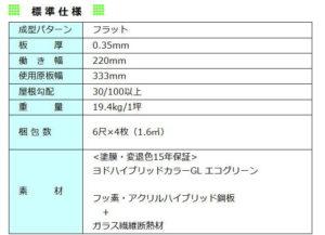 スーパーヒランビーのヨドハイブリッドカラーGLエコグリーンの性能表