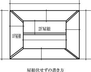 稲垣商事の金属屋根材の見積の屋根伏せ図